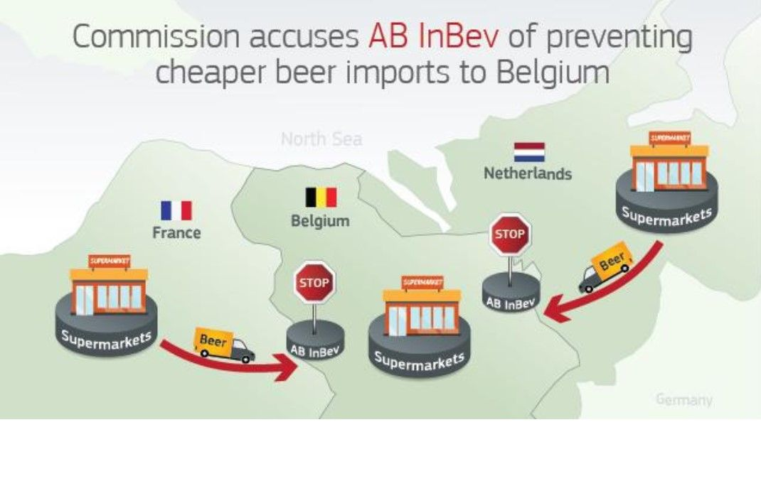 Евросоюз утверждает, что AB InBev злоупотребляет своим доминированием на бельгийском рынке пива, взвинчивая цены